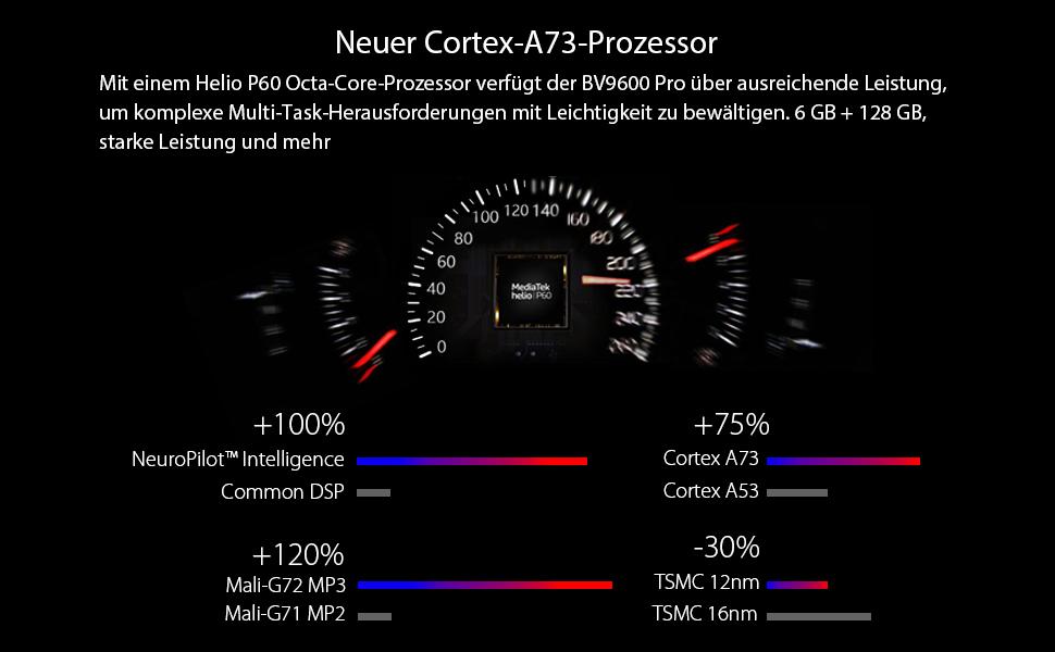 Blackview Bv9600 Pro Spitze Outdoor 4g Lte Smartphone Elektronik