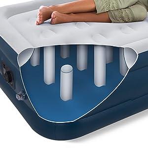 premium luftbett doppel queen size 203 x 152 x 48 cm mit eingebauter elektrischer pumpe und. Black Bedroom Furniture Sets. Home Design Ideas