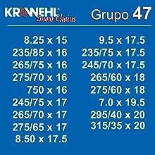 Gruppe 47