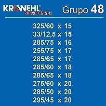 Gruppe 48