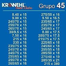Gruppe 45