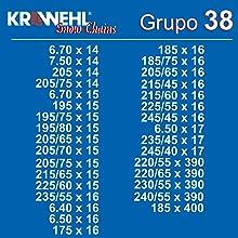 Gruppe 38