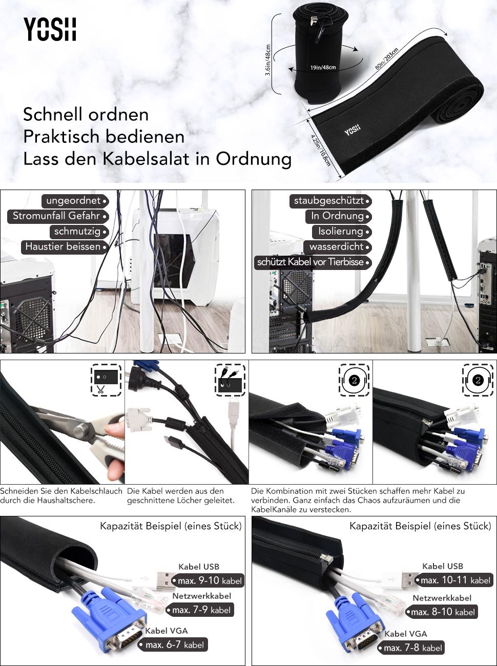 Wunderbar Kabel Tv Kabelabdeckungen Galerie - Die Besten ...