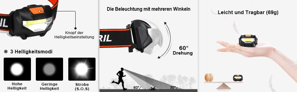 Erwachsene 60° Verstellbar Mini Stirnlampen