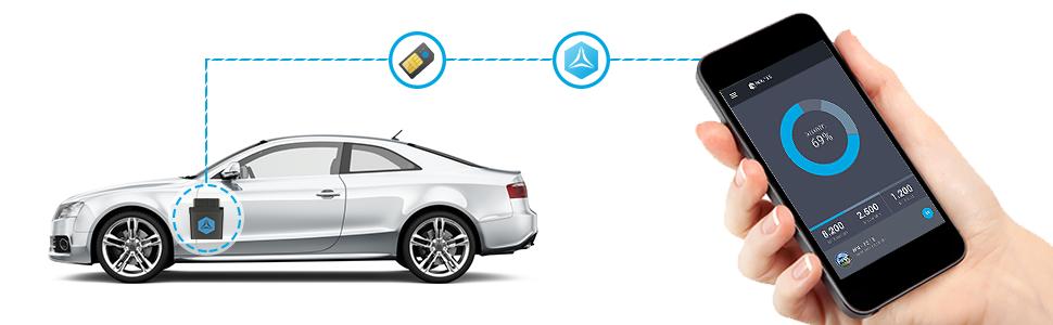 FLEETIZE GPS Tracker Fahrzeug OBD2 SIM-Karte Server automatisch Fahrtenbuch App