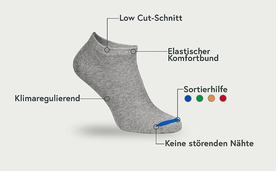 Sneakersocken weiß schwarz grau elastischer bund venenfreundlich ohne naht nahtlos quater kurzschaft