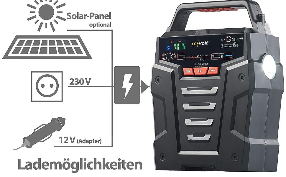QC 3.0 /& USB 2x 12 V je 1x 230 V Akkupack: Solar-Konverter /& Powerbank 75 Ah