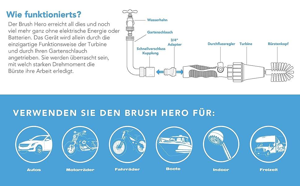 Original Brush Hero Starter Set Rotierende Reinigungs Bürste Felgenbürste Auto