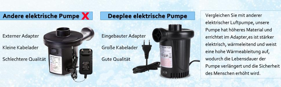 elektrische pump