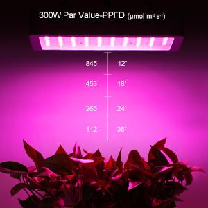 roleadro led pflanzenlampe 300w pflanzenlicht vollspektrum led grow light mit ir uv licht f r. Black Bedroom Furniture Sets. Home Design Ideas