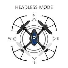 headless modus
