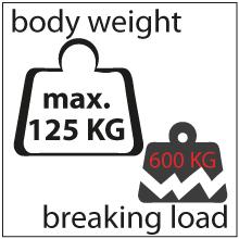 breaking load gewicht schlingen trainer suspension training körper muskel variosling