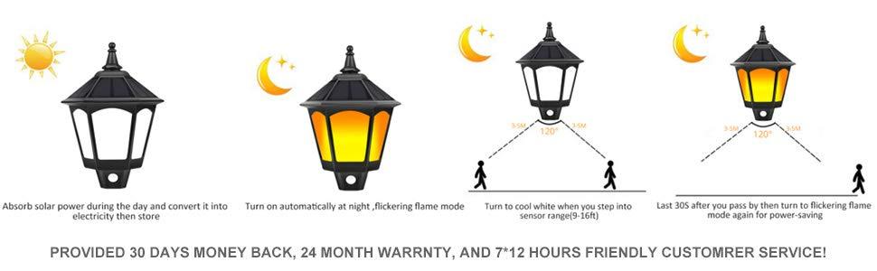 Solarleuchte f/ür Au/ßen,【270/° Superhelle-2 St/ück】Priksia 40 LED Solarlampen mit Bewegungsmelder Wasserdichte 2000mAh Solar Beleuchtung LED Solar Wandleuchte mit 3 Modi Solarlicht f/ür Garten,Patio