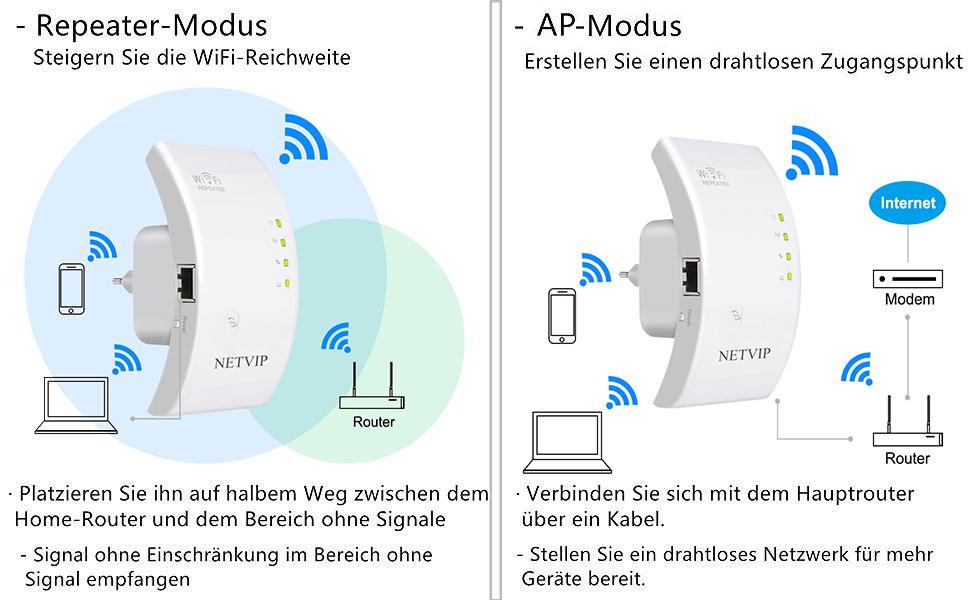 NETVIP WLAN Repeater Wireless Netz Signal WLAN: Amazon.de