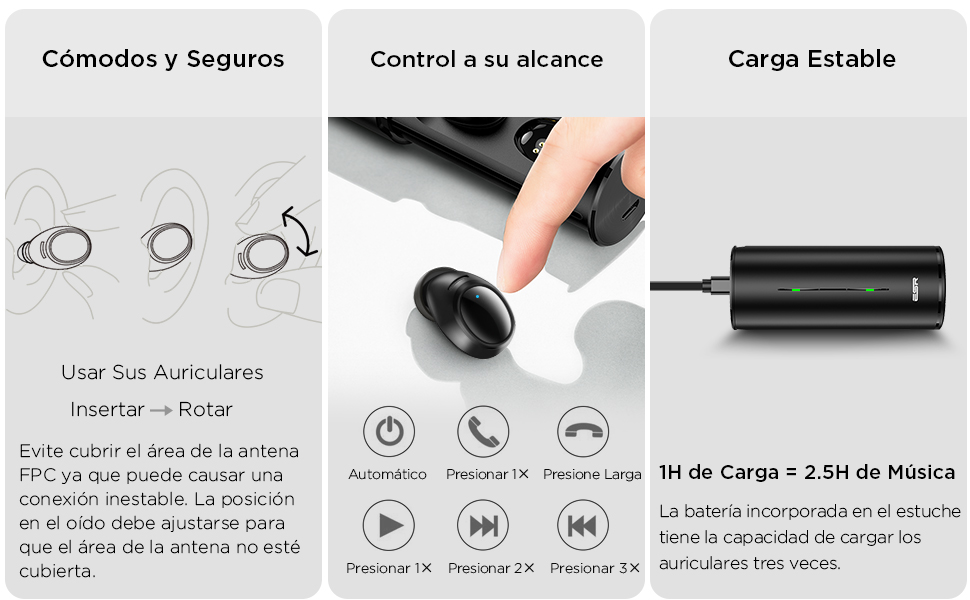 Auriculares Inalámbricos Mini Bluetooth