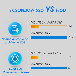 TCSUNBOW 480GB SSD 2.5 Inch SATAIII 6GB/s Internal Solid State ...