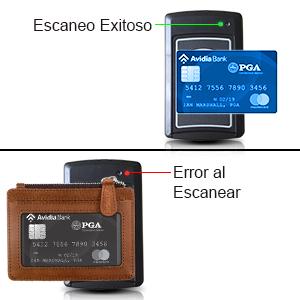 Arvok Tarjetero para Tarjetas de Crédito, Cartera Delgada De Cuero Slim Moda RFID Bloqueo Monedero de Cuero, Mini Billetera para Cartera ID,Tarjetas ...