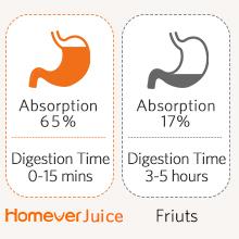 Licuadora Prensado Frio, Licuadora Frutas Verduras Total con Boca Ancha de 75MM, Slow Juicer Motor Silencioso y Alto Preservación en Nutrientes ...
