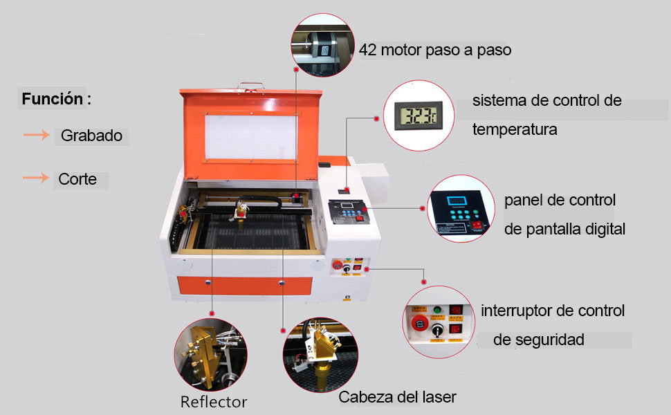 parametros del producto