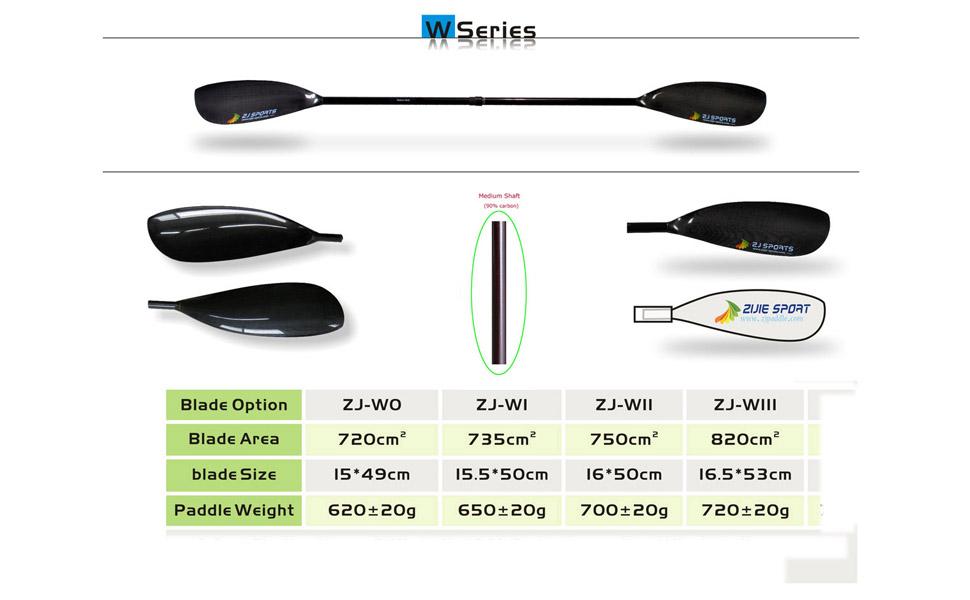 Z & J SPORT Las alas de Kayak Paddle están especialmente diseñadas para el remar de carreras, hechas a mano, la hoja de paleta ligera te proporciona una ...