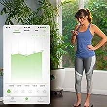 Etekcity Báscula Grasa Corporal Báscula de Baño Bluetooth Analizar 13 Funciones, Monitores de Composición con 3 Conversión de Unidades (kg/st) y Medición de Alta Precisión, Android y iOS, ESF17: Amazon.es: Salud y