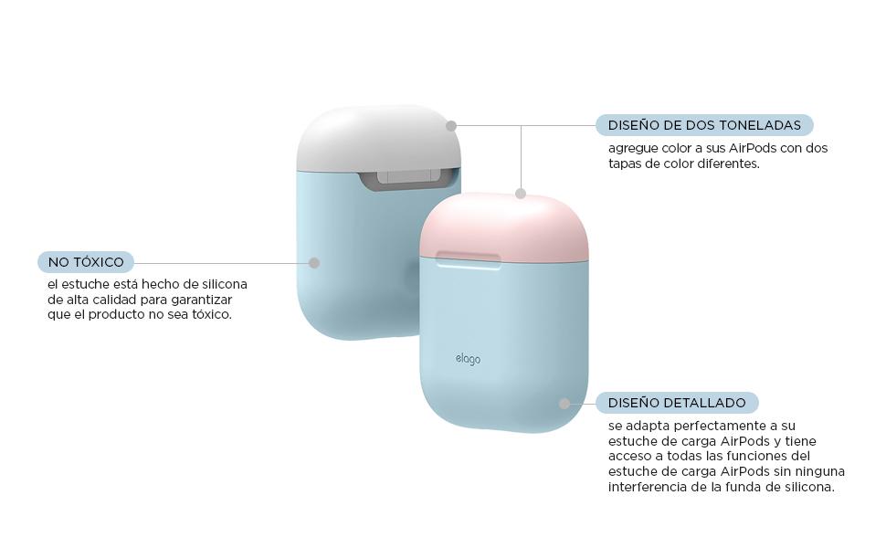 AirPods Duo Funda Compatible con Apple AirPods 2&1 (LED Frontal Visible) - 2 Colores Tapas, Sin bisagra, Soporte Carga Inalámbrica (Body-Azul pastel / Top-Rosado, Blanco): Amazon.es: Electrónica