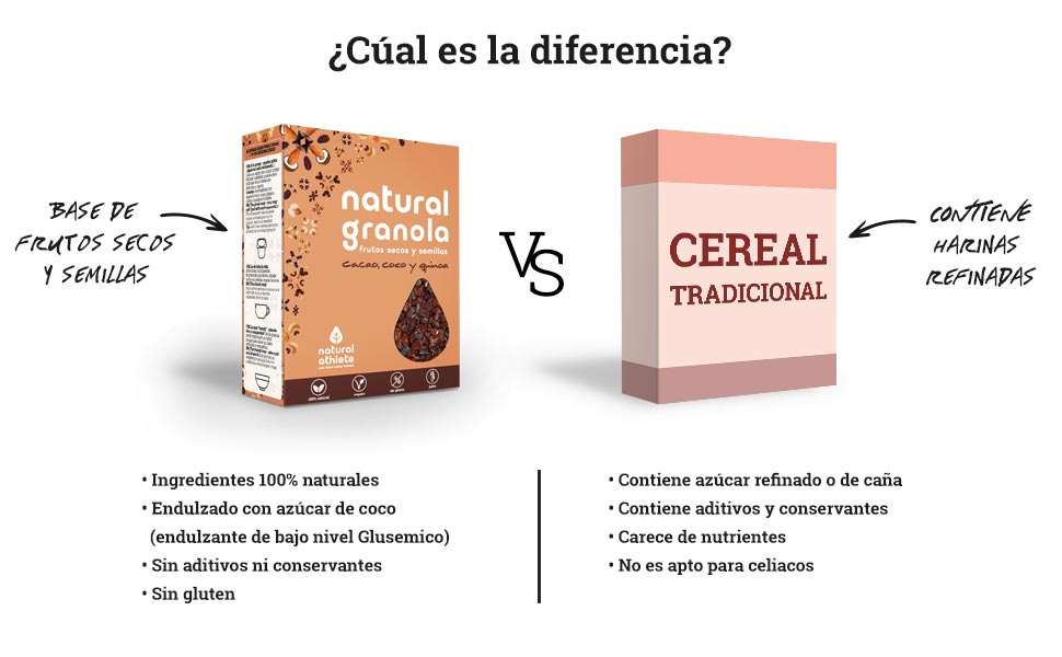 Granola Natural Athlete, Moras y Pasas, Frutos Secos y Semillas ...
