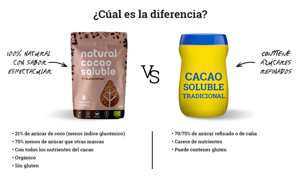 info cacao