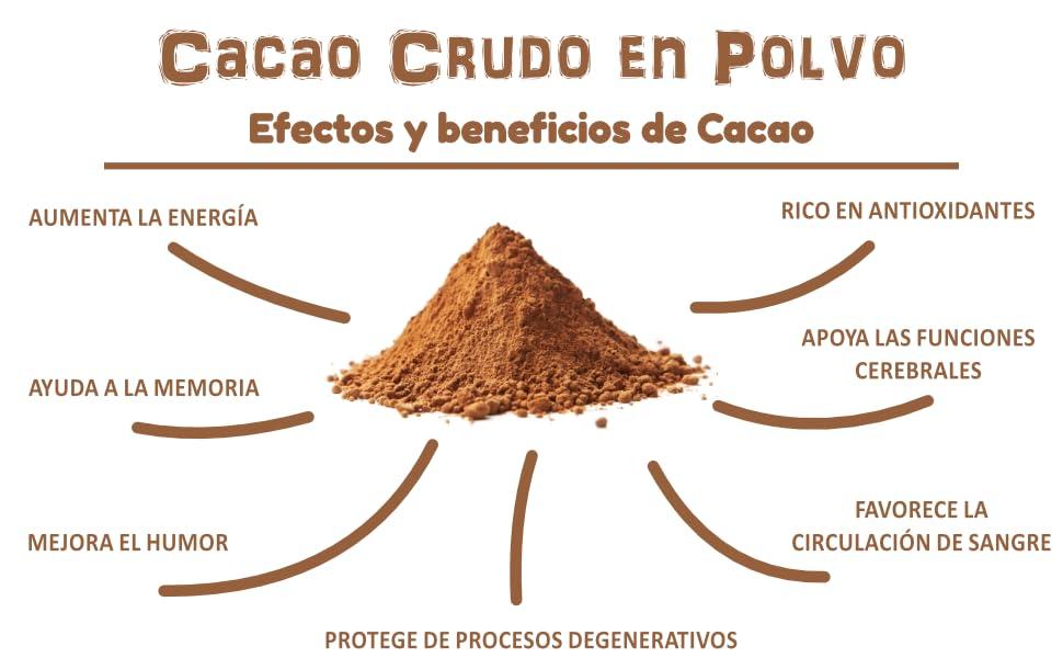 beneficios de Cacao