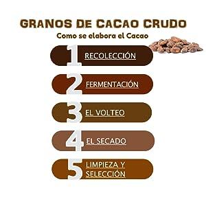 como se elabora el cacao