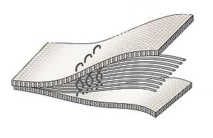 La composición de los materiales usando en este modelo usan una técnica de ondas especial, que usa recetas antiguas. El cinturón tiene tres capas, ...