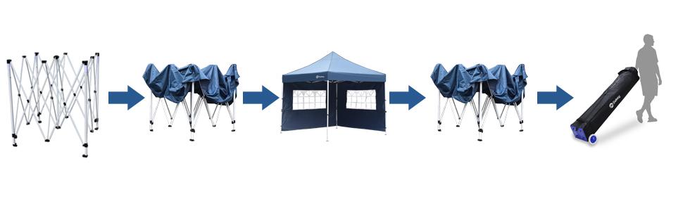 Sekey 3x3m Cenador para Jardin Plegable, Impermeable Carpa de Jardín con Paredes Laterales, Pabellón de Jardín para Parrillas/Fiestas/Fiesta/Barbacoas/Boda, Azul: Amazon.es: Electrónica