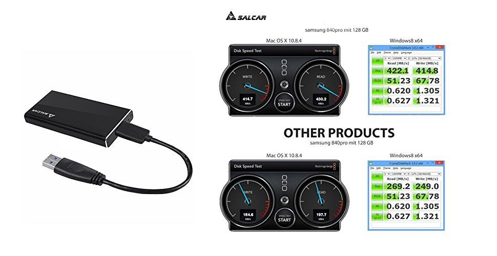 SALCAR Carcasa Aluminio con USB 3.0 mSATA para Discos Duros Adaptador Estuche con USB 3.0 Cable de Datos para SSD mSATA M50 M30 UASP Mode (Negro)
