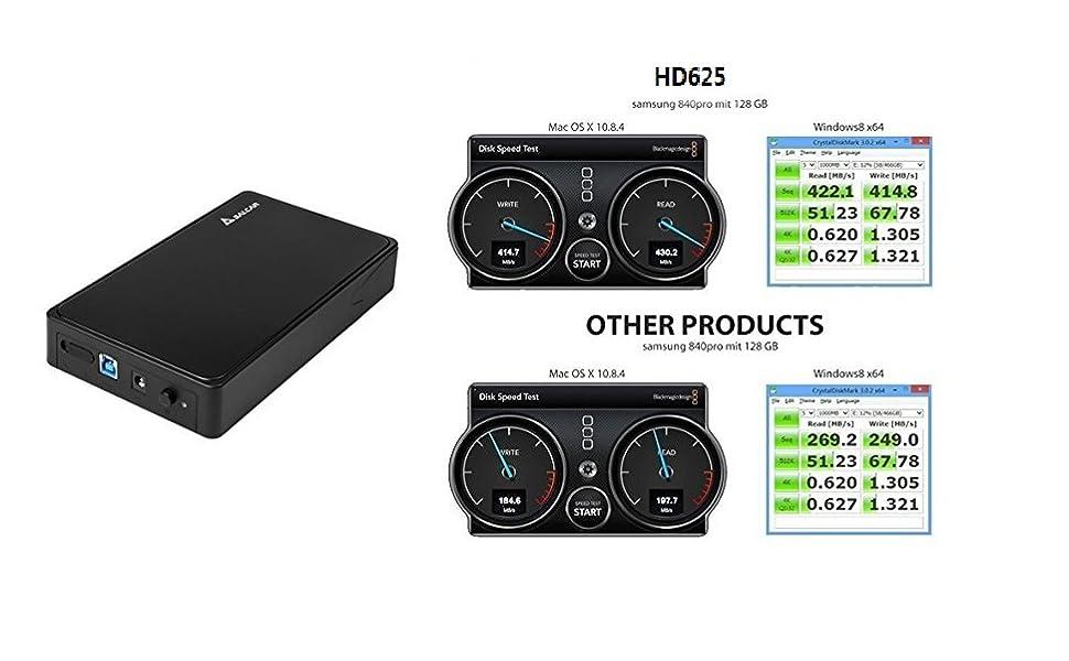 Salcar, Carcasa para discos duros de 3.5 pulgadas USB 3.0, discos duros SATA de 3.5