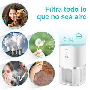 YISSVIC Purificador de Aire con Filtro HEPA y Filtro Carbón Activado, Equipado con Dos Modos y Función de Lones Negativos para PM2.5, Alergias, Bacterias y Otros Malos Olores: Amazon.es: Hogar