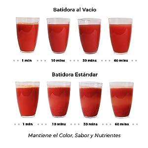 Bio Chef AirFree - Batidora al vacío | Batidora de Vaso 2L ...