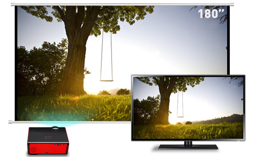 Proyector Paick Vídeo Proyector 2200 Lúmenes Multimedia LED Proyector de Cine en casa Compatible con HD 1080p HDMI VGA AV USB TF teléfono inteligenteTV: Amazon.es: Electrónica