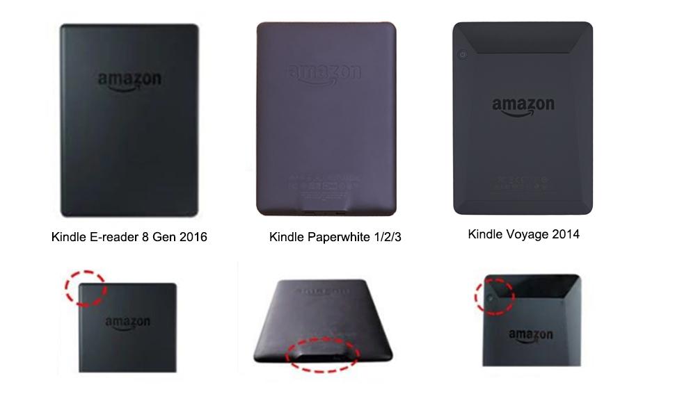 FAN SONG E-Reader Funda, Carcasa de Delgada Piel sintética PU para Kindle E-Reader Modelo: SY69JL(Azul): Amazon.es: Electrónica