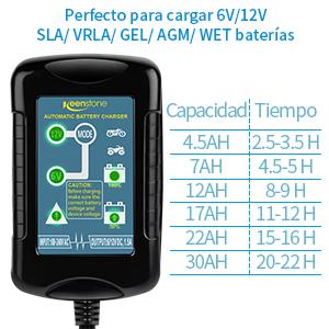 Keenstone 1.5A Cargador y Mantenedor de Baterías 6V/12V, Automático Inteligente 4 Etapas de Carga para Moto Ciclomotor ATV RV, Baterías 4-36AH de SLA ...