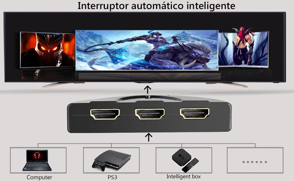 Kiirie Conmutador HDMI, Splitter/Switch HDMI de 3 Puertos Cable de coleta Soporta 3D, 1080P, Audio HD: Amazon.es: Electrónica
