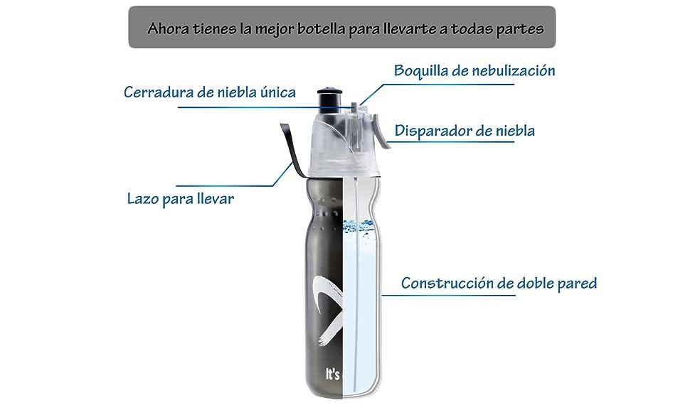 Una botella deportiva hecha específicamente para estilos de vida activos sobre la marcha