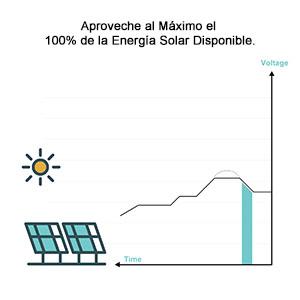 Aproveche al Máximo el 100% de la Energía Solar Disponible. Circuito Integrado