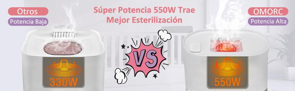 OMORC Esterilizador Biberón, 550W Calienta biberón 5 Modos ...