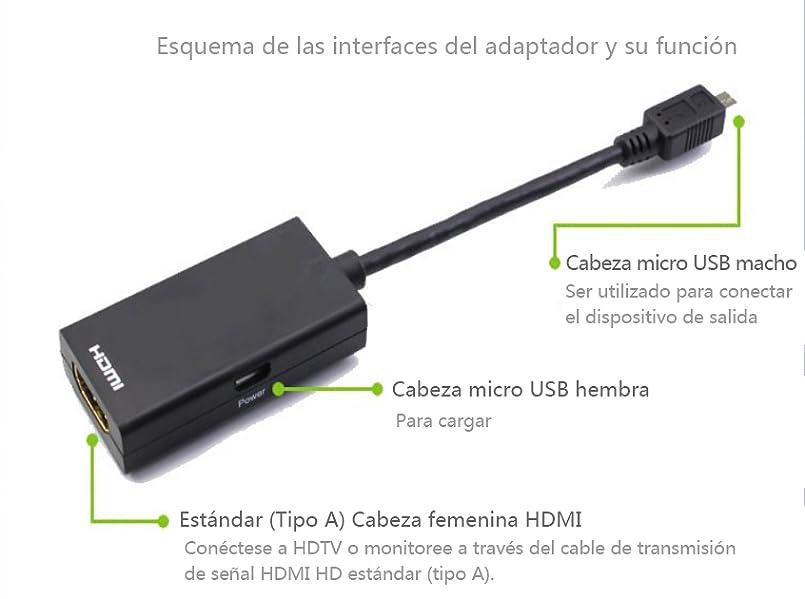 1. Enlace de alta definición móvil, una herramienta que ayuda a los videos a mostrarse en HDTV conectando una interfaz de salida HDMI estándar con un cable ...
