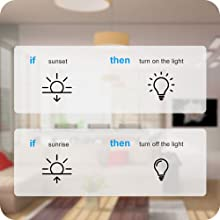 sonoff, wifi wall touch, smart home