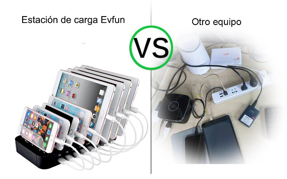 Evfun Estación de Carga USB, Base de Carga 8 Puertos Cargador ...