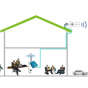 Proutone 3G WCDMA 2100MHz Repetidor de Señal del teléfono móvil Amplificador de Señal gsm + Yagi Antena con Cable de 10m