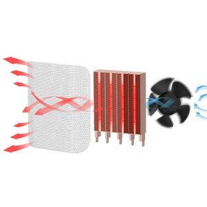 Calefactor de Cerámica calefactor electrico calefactor ceramico calefactor portatil mini calefactor