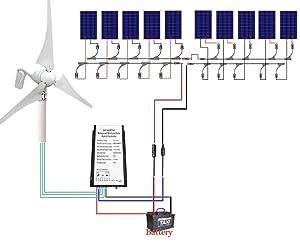 aerogenerador híbrido