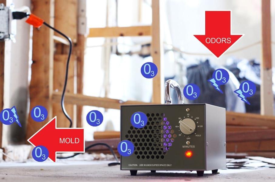 Enchufe la unidad a cualquier tomacorriente de 220v y use el temporizador incorporado, encienda la unidad durante el tiempo de tratamiento deseado ...